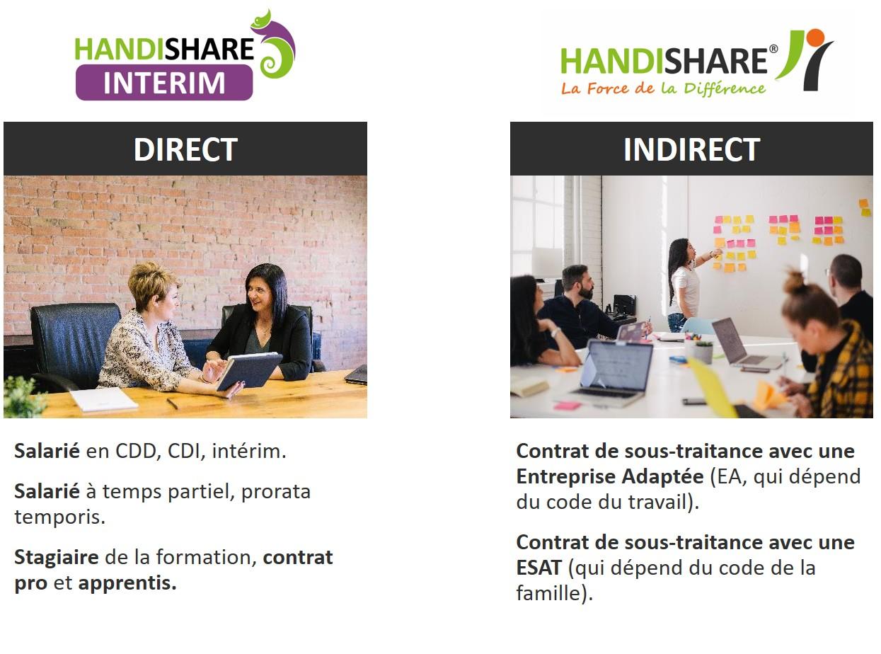 Liste des différences entre l'emploi direct et indirect vis à vis de la DOETH